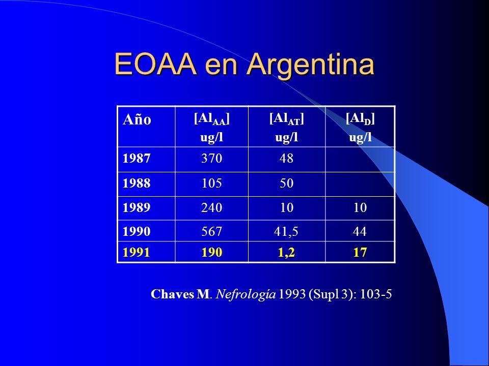 EOAA en Argentina Año [AlAA] ug/l [AlAT] [AlD] 1987 370 48 1988 105 50